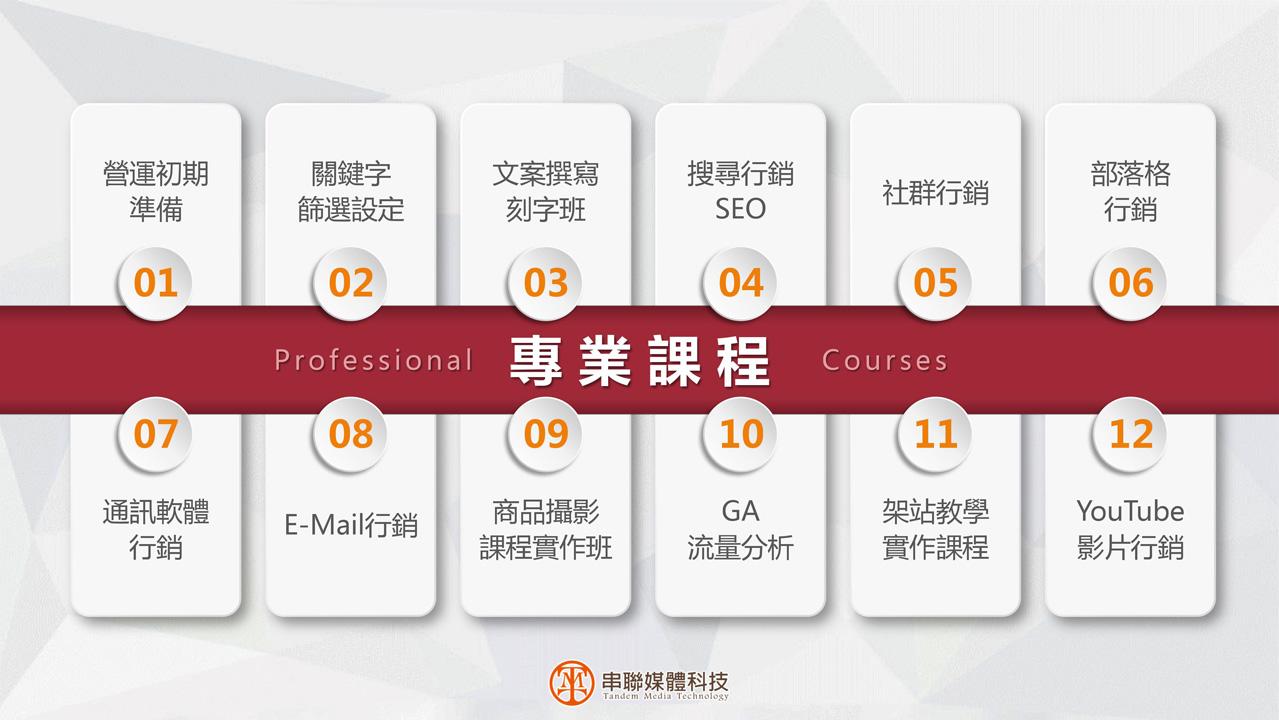 串聯媒體科技-全方位數位行銷專案課程p2