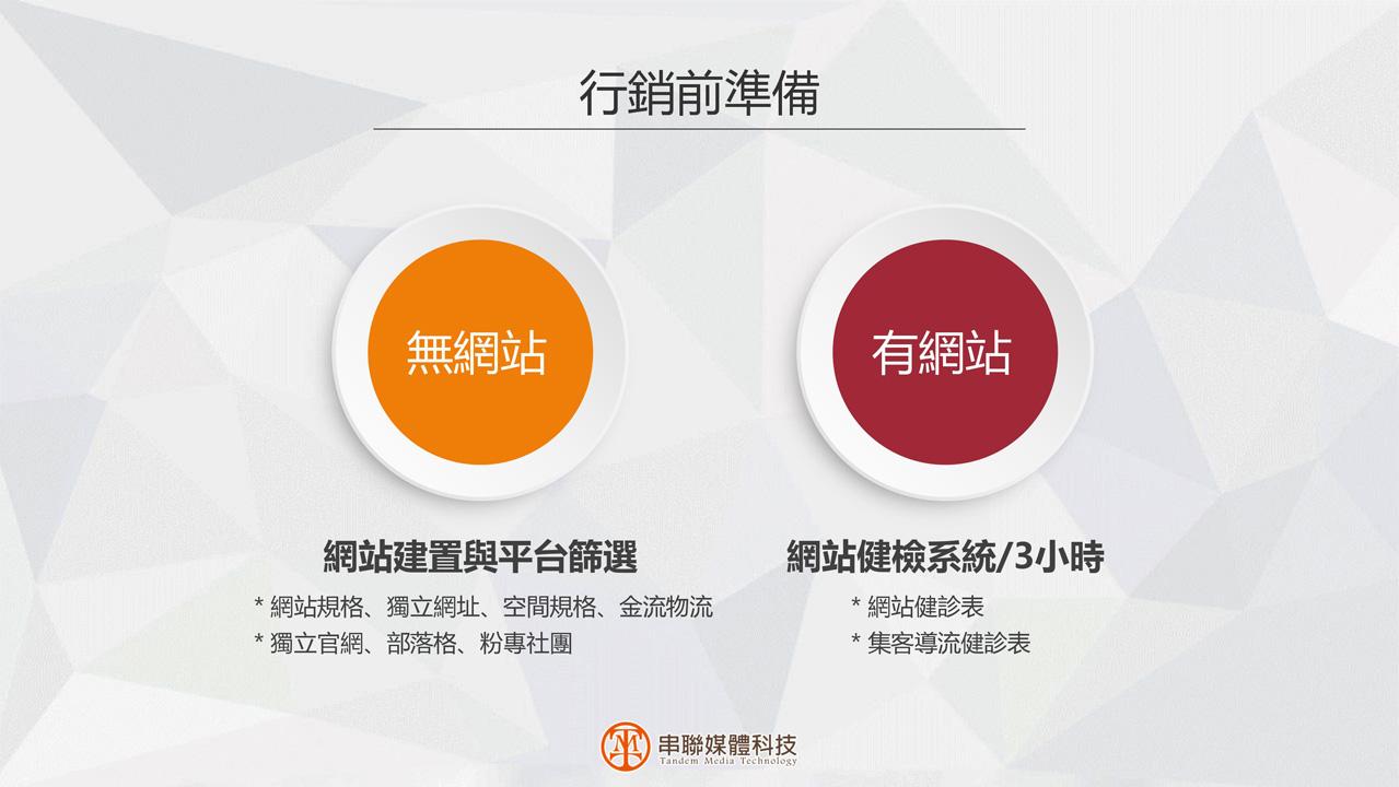 串聯媒體科技-全方位數位行銷專案課程p4