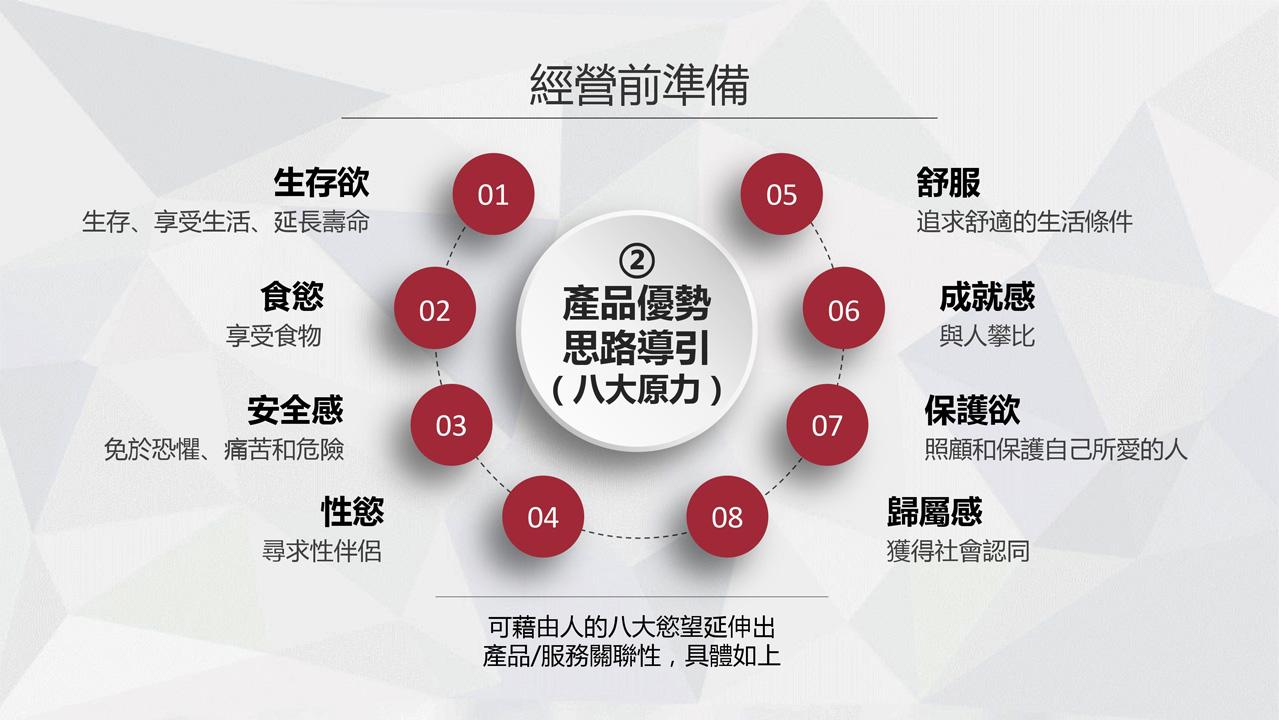 串聯媒體科技-全方位數位行銷專案課程p6