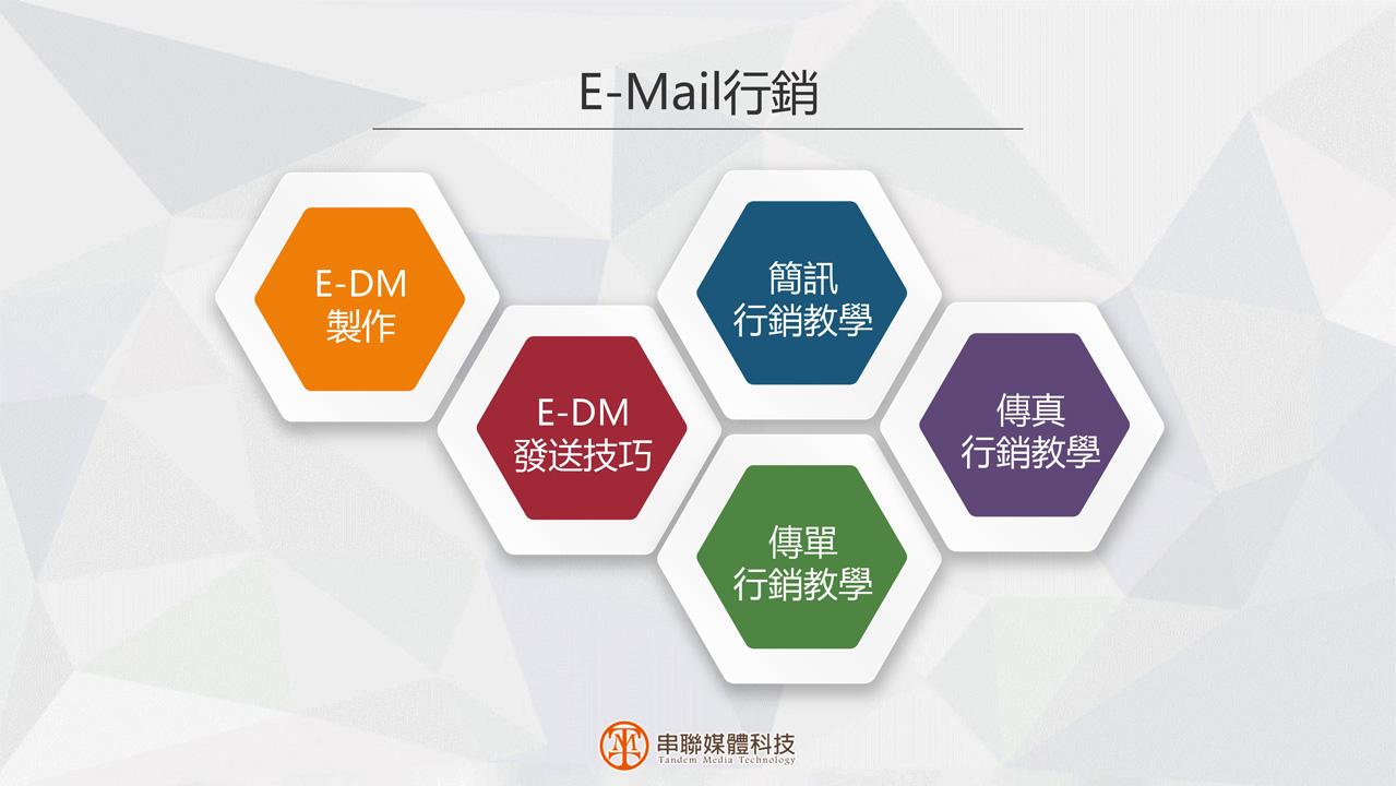 串聯媒體科技-全方位數位行銷專案課程p22