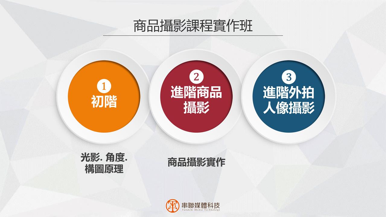 串聯媒體科技-全方位數位行銷專案課程p24